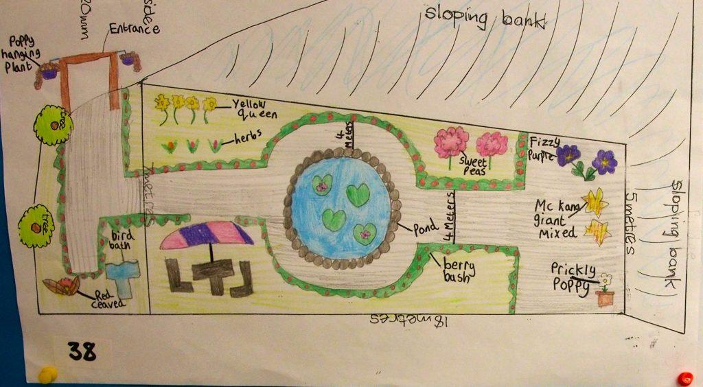 Showing children's garden design for Dolwen Field Sensory Garden.